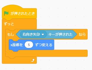 Scratchブロック「右キーが押されたらyを5ずつ変える」
