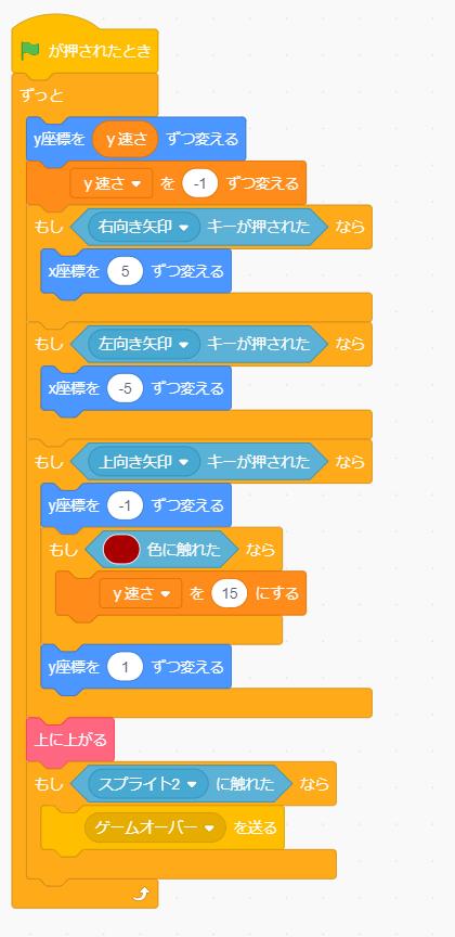 旗がクリックされたとき ずっとーーーーーーーーーーーーーー  y座標を(y座標)ずつ変える  y座標▼ を(-1)ずつ変える  もし<(右向き矢印)>キーが押されたならーーーーーーーーーー  x座標を(5)ずつ変える もし<(左向き矢印)>キーが押されたならーーーーーーーーーー  x座標を(ー5)ずつ変える もし<(上向き矢印)>キーが押されたならーーーーーーーーーー  y座標を(-1)ずつ変える  もし<(茶色)色に触れた>なら  ーーーーー   y速さ▼を(15)にする  -----  y座標を(1)ずつ ーーーーーーーー 定義上に上がる もし<スプライト2に触れた>なら  ゲームオーバー▼を送る
